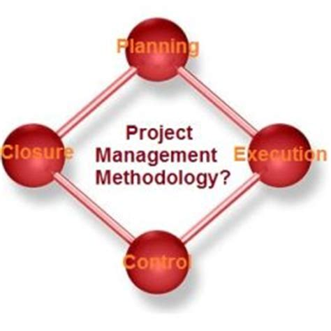 How to write a report on agriculture project manager